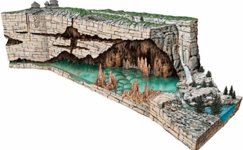 Historia de los Cenotes